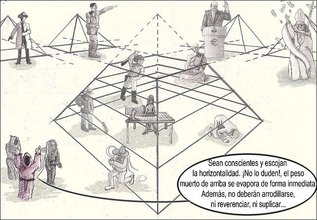 Viñeta pirámides de poder