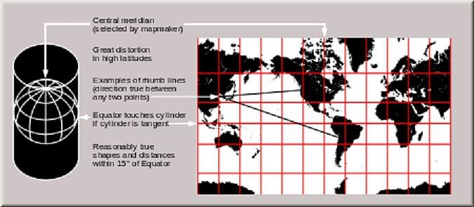 Proyección mercator fue ideada por Gerardus Mercator