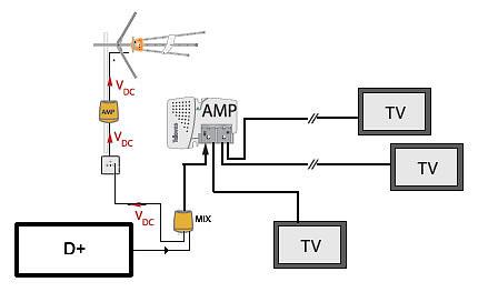 El antenista cambio instalaci n y distribuci n tv - Amplificador senal tdt ...