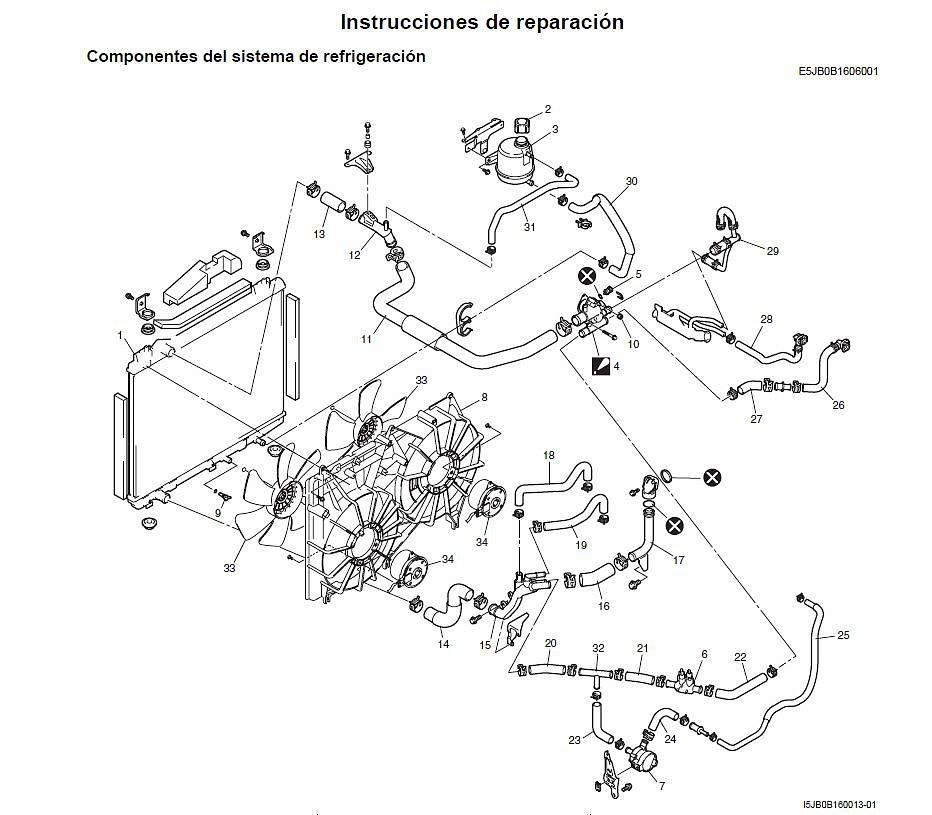 suzuki 88 - no funciona el electroventilador