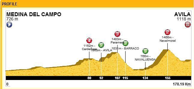 Vuelta a España 2015 - Página 7 28552576072254AFD5842454AFD547