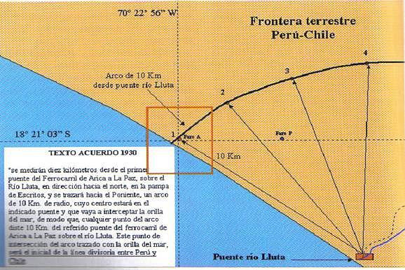 El triangulo terrestre es peruano y te digo lo explico..!!