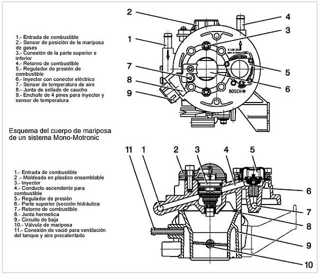 28511B752832509E848826509E843D 1997 geo metro fuse box diagram engine diagram and wiring diagram geo metro fuse box diagram at n-0.co