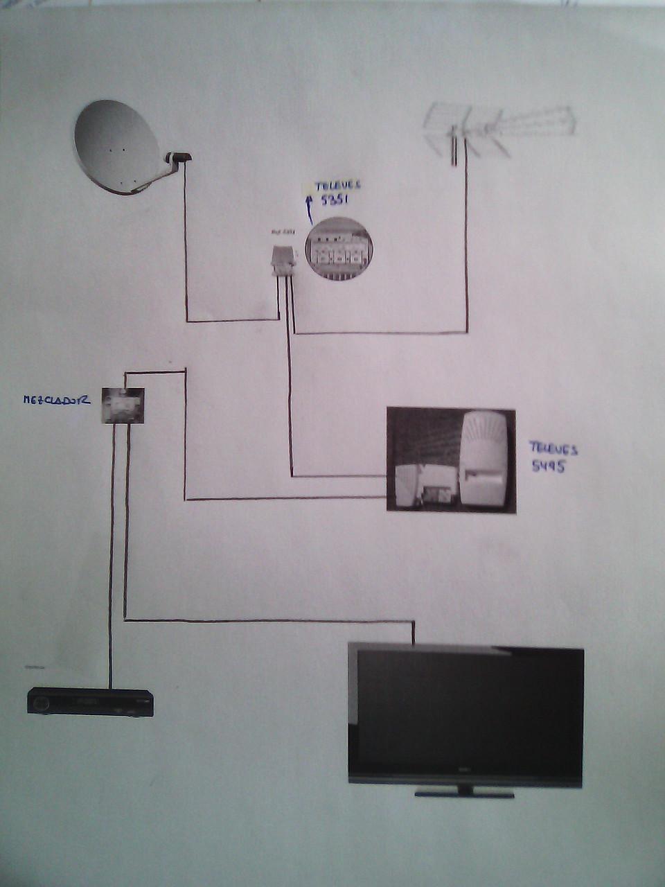 el antenista ayuda instalacion antena tdt y parabolica