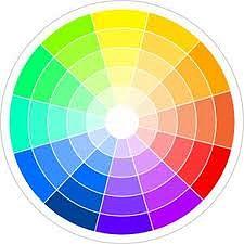 Colores Complementarios Pinturas Color Complementario en