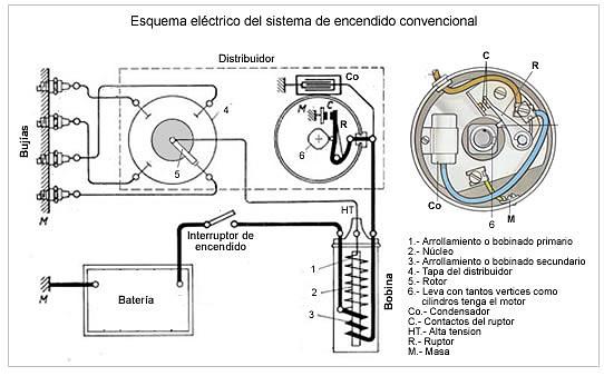 suzuki 88 - arrancar motor