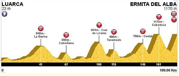 Vuelta a España 2015 - Página 7 2A552DEB7C2154AFFC4A2854AFF981