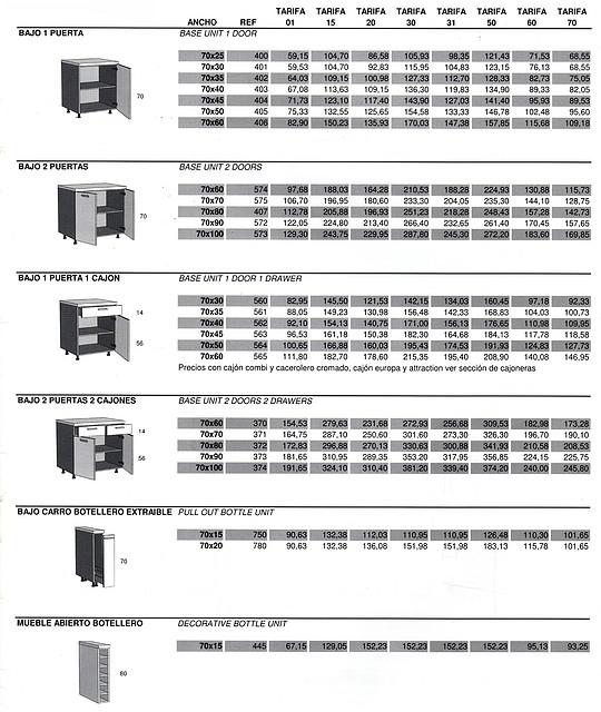 Precios de muebles de cocina en kit : Amp for sennheiser hd 598