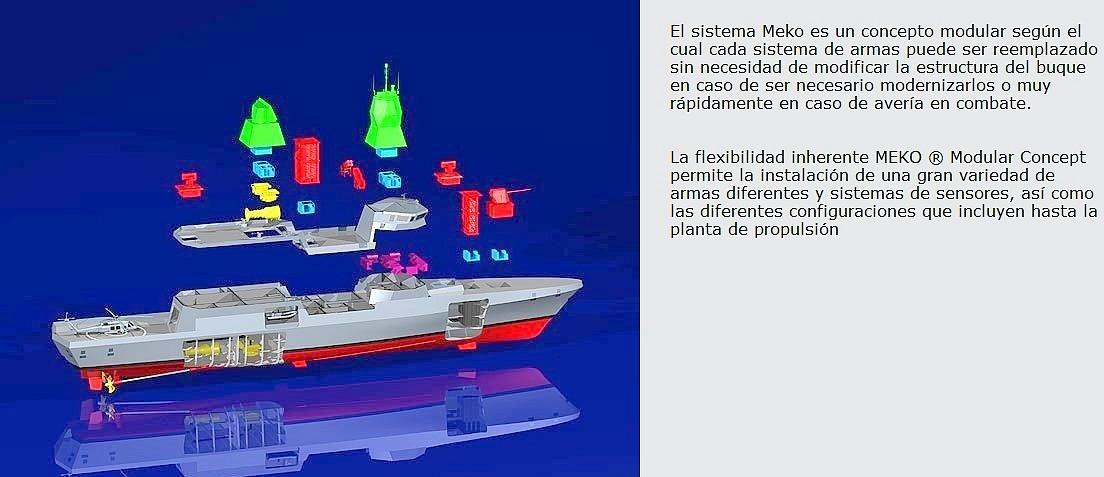 Corbetas Meko 140, una línea posible para la construccion naval militar 3250E1FB1C27505D30D624505D30B8