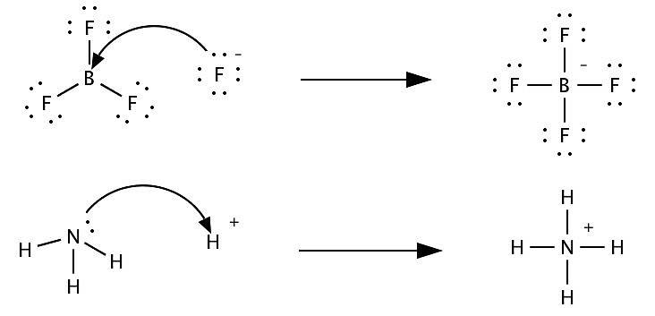 El concepto de valencia y los metales en la tabla periodica el sistema de puntos de lewis la notacin del ncleo y electrn notacin de puntos urtaz Choice Image
