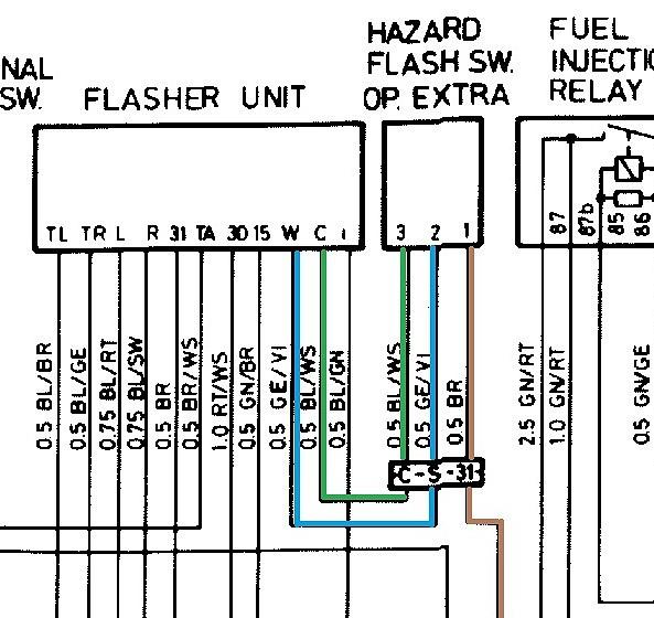 luces warning k75