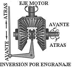 motores fuera de borda motores y sistemas de alimentaci n