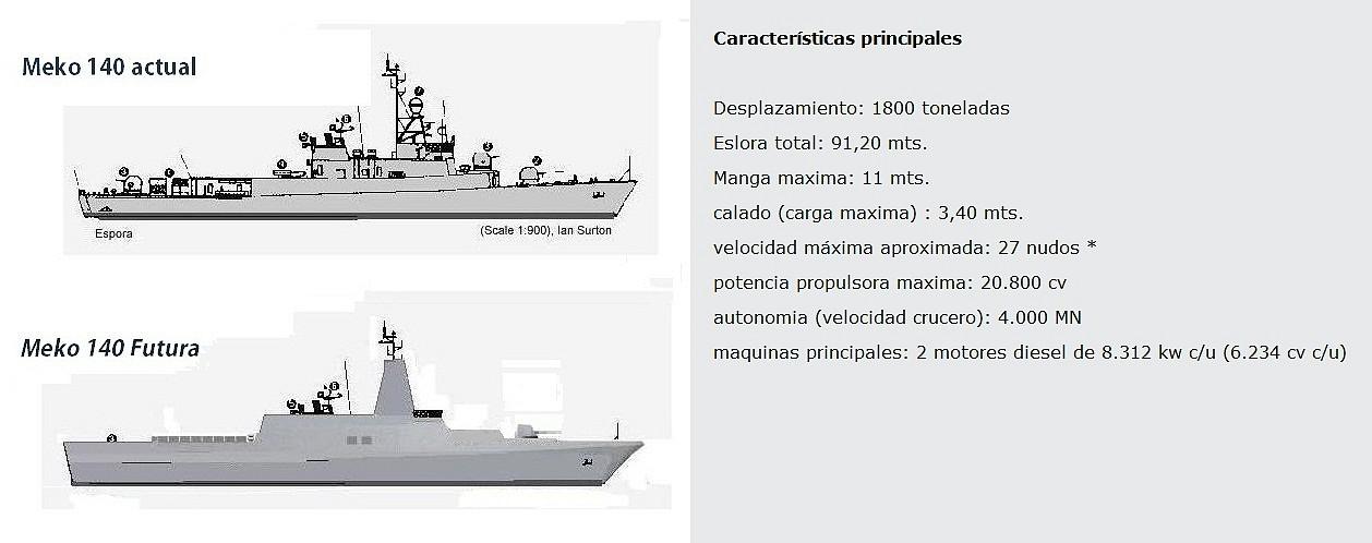 Corbetas Meko 140, una línea posible para la construccion naval militar 3350E1FF1632505D34D12E505D34B2