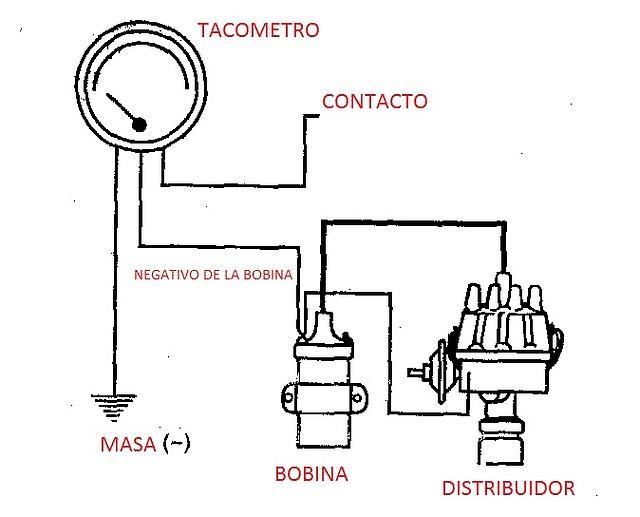 ford sierra net - foro oficial - cable se u00f1al tacometro