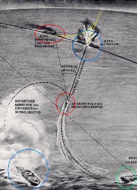 Ataque diurno básico, una sola torpedera contra un solitario buque