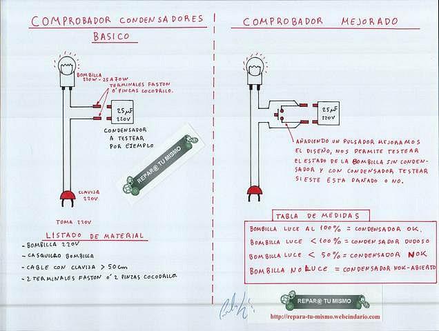 CURSO LAVARROPAS LAVADORAS COMPROBADOR CONDENSADORES