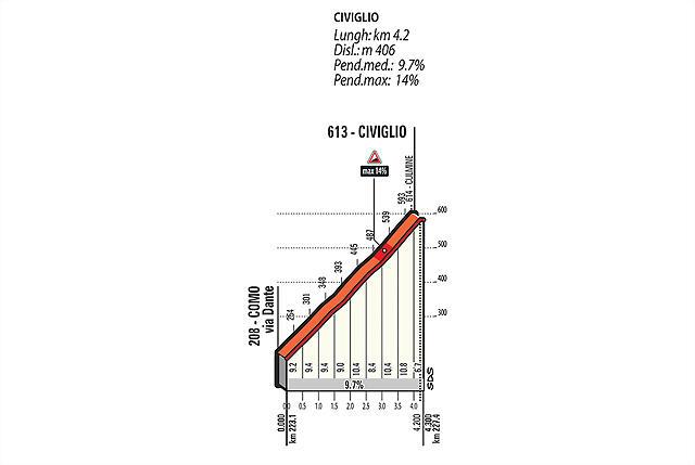 Lombardia_18_Sal4_Civiglio_web