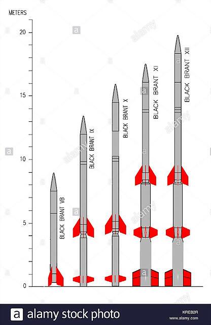 black-brant-sounding-rockets-shapes-01-KREB2R