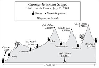 bartali_maps-1948_cannes_stage