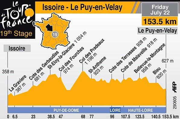 Le Puy 05