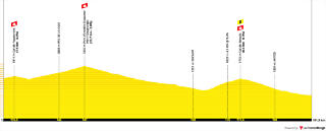 tour-de-france-2021-stage-15