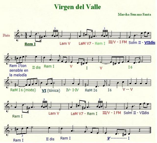 Análisis de un fragmento melódico de Virgen del Valle