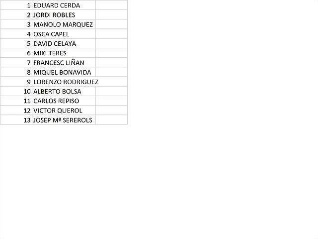 MANIGUES F 1 SOT 27 4 18