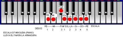 RE PIANO