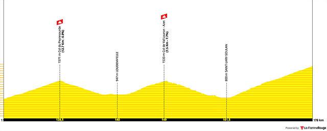 tour-de-france-2021-stage-17