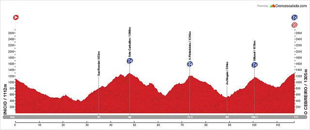 I+Ancares+Cycling+Marathon