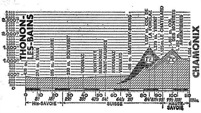 Chamonix 69