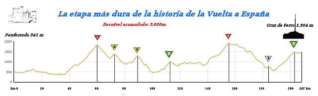 La_etapa_mas_dura_Vuelta