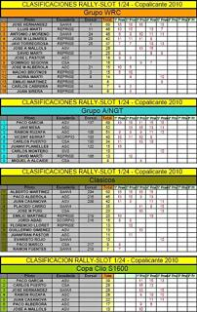 CLASIFICACIONES124_2010