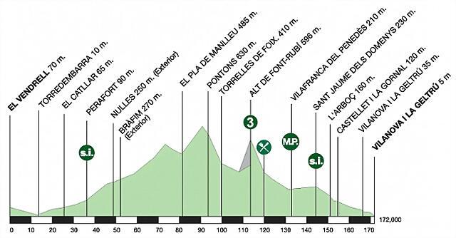 etapa-6-volta-2014