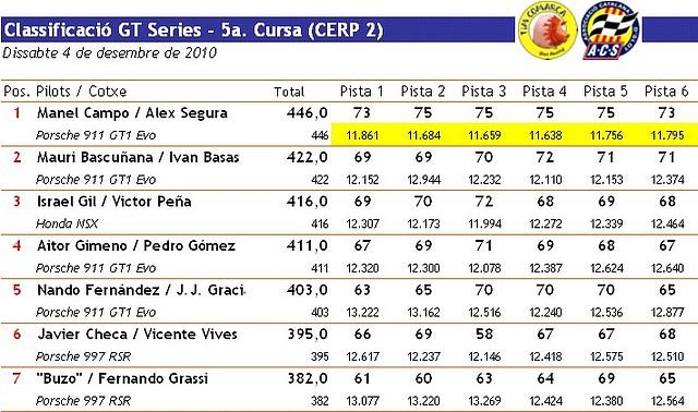 Classificació_CERP_2