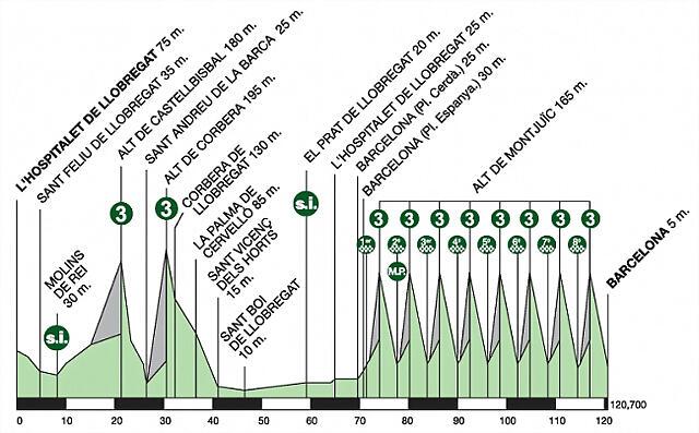 etapa-7-volta-2014
