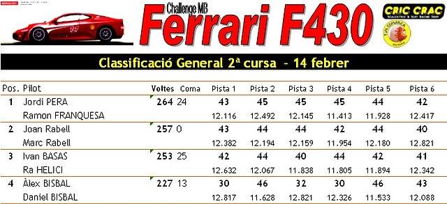Cric-Crac - Ferrari MB - 14 Febrer - 02