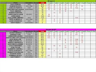 CLASIFICACION PROVISIONAL SEPT -GR A Y NGT