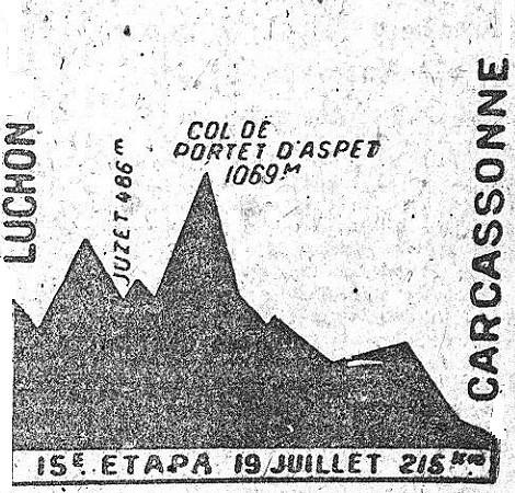 Carcasonne 51