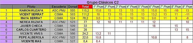 CLASIFICACION COPALICANTE 2014 C2