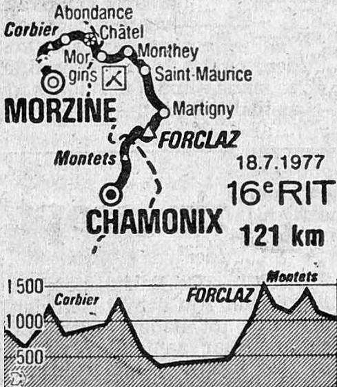 Chamonix 77