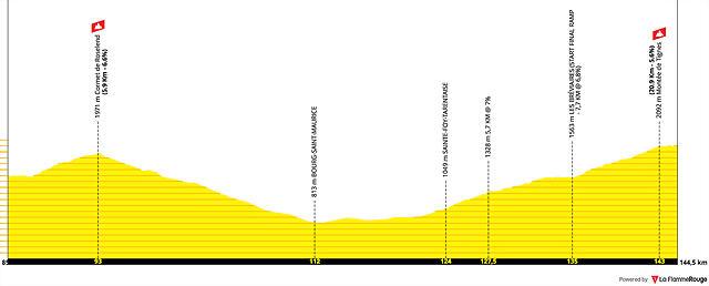 tour-de-france-2021-stage-9