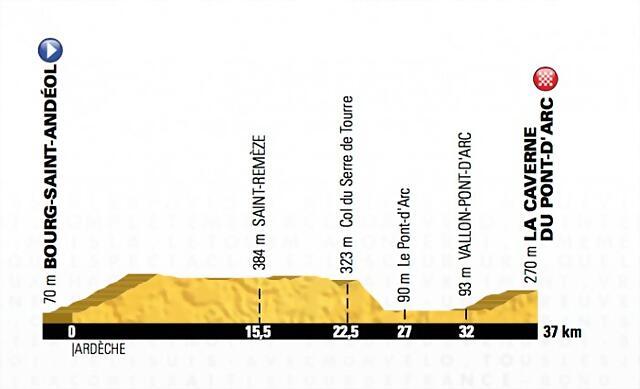 tour-2016-una-apuesta-definitiva-por-la-montana-009
