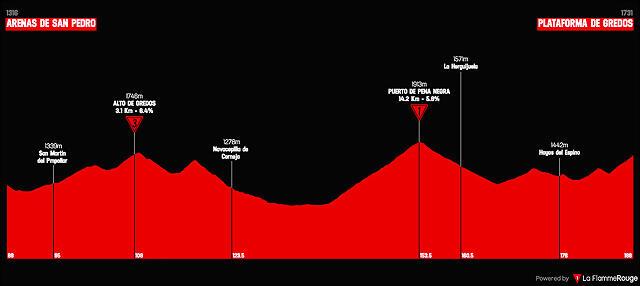 vuelta-a-espana-2019-stage-20(1)