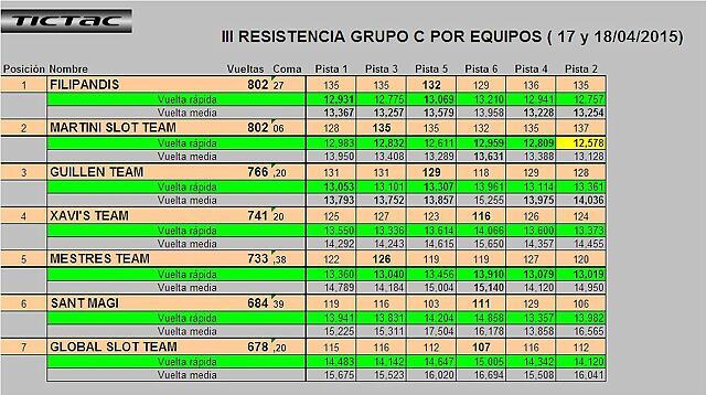 3a RESISTENCIA GRUPO C