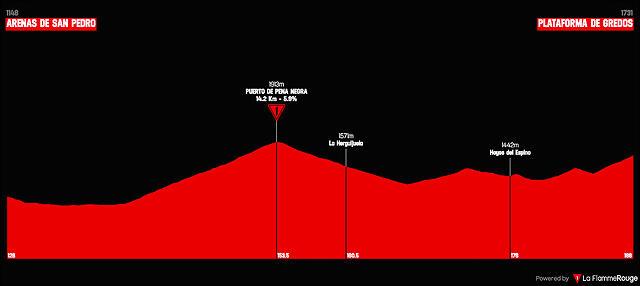 vuelta-a-espana-2019-stage-20
