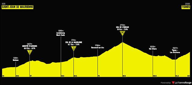 tour-de-france-2019-stage-19(1)
