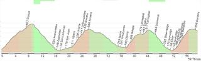 propuesta etapa 11 ultimos km