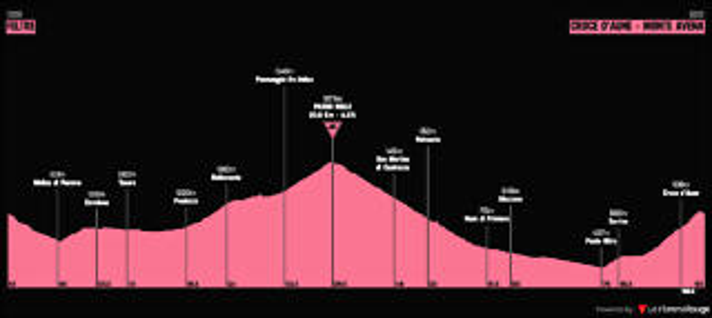 giro-ditalia-2019-stage-20(1)