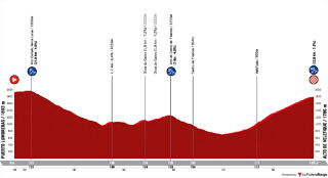 la-vuelta-ciclista-a-espana-2021-stage-9